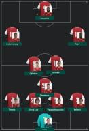 formation season 1