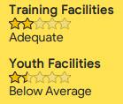 youth facilities coquimbo unido.jpg