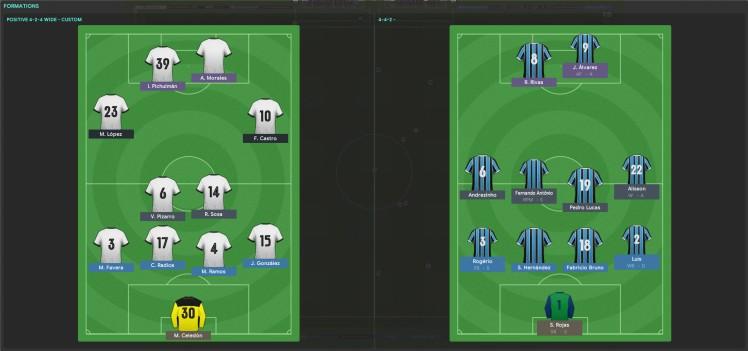 copa lib final lineups