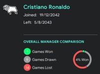 ronaldo derby