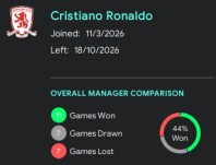 ronaldo middlesbrough
