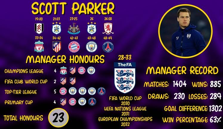 scott parker infographic jpeg