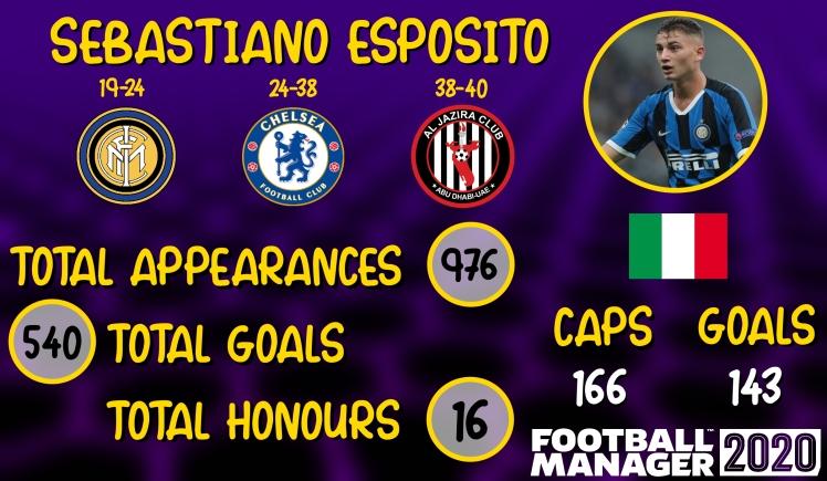 sebastiano esposito infographic jpeg
